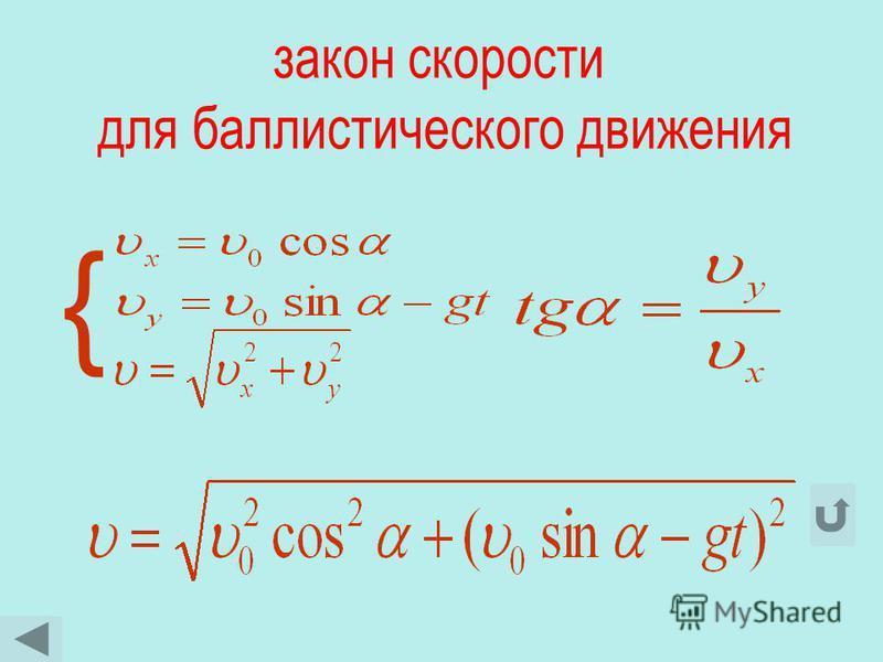 y=ax 2 +bx