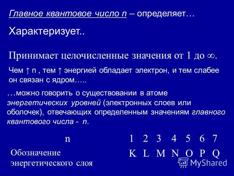 Главное квантовое число n – определяет… Принимает целочисленные значения от 1 до. Чем n, тем энергией обладает электрон, и тем слабее он связан с ядром….. n1234567 Обозначение энергетического слоя KLMNOPQ … можно говорить о существовании в атоме энер