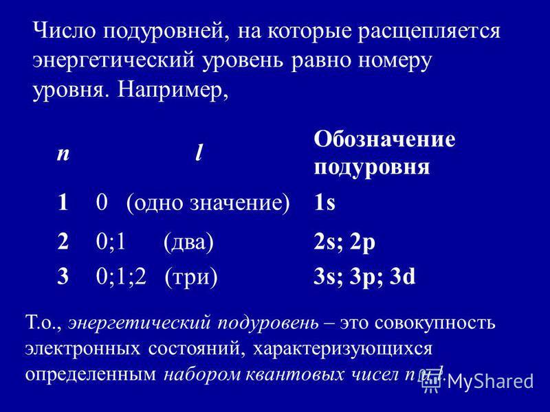 Число подуровней, на которые расщепляется энергетический уровень равно номеру уровня. Например, nl Обозначение подуровня 10 (одно значение)1s1s 20;1 (два)2s; 2 р 30;1;2 (три)3s; 3 р; 3d Т.о., энергетический подуровень – это совокупность электронных с