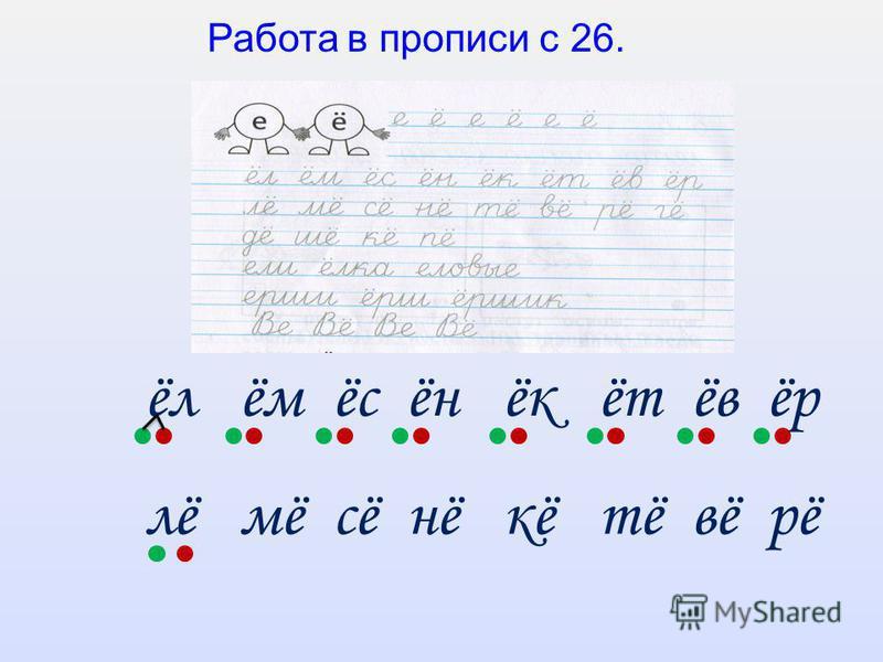 Работа в прописи с 26. ёл ём ёс он ёк ёт ёв ёр ли мё сё нё ко тё вё рё
