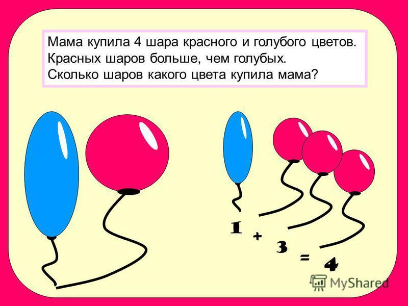 Мама купила 4 шара красного и голубого цветов. Красных шаров больше, чем голубых. Сколько шаров какого цвета купила мама? 4 = 1 3 +