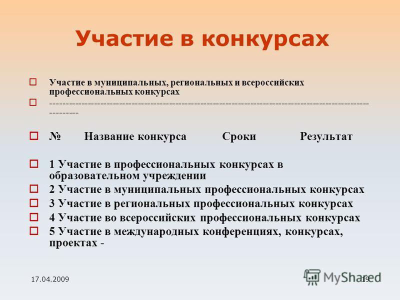 17.04.200919 Участие в конкурсах Участие в муниципальных, региональных и всероссийских профессиональных конкурсах ------------------------------------------------------------------------------------------------------ --------- Название конкурса Сроки
