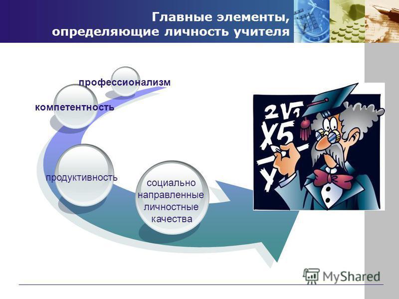 Главные элементы, определяющие личность учителя социально направленные личностные качества продуктивность компетентность профессионализм
