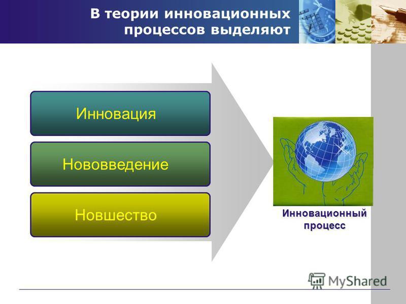 В теории инновационных процессов выделяют Инновация Нововведение Новшество Инновационный процесс