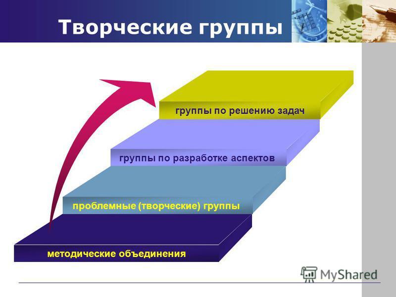 Творческие группы группы по решению задач группы по разработке аспектов проблемные (творческие) группы методические объединения