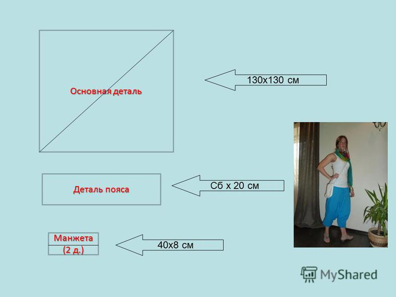 Основная деталь Деталь пояса Манжета (2 д.) 130 х 130 см Сб х 20 см 40 х 8 см