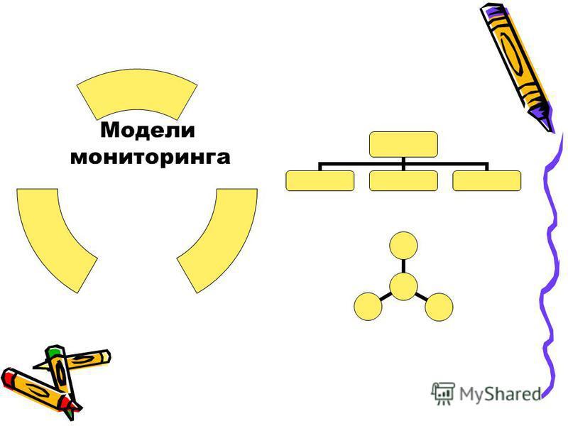 Модели мониторинга