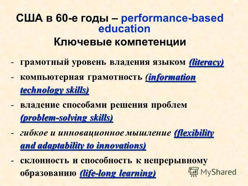 США в 60-е годы – performance-based education Ключевые компетенции (literacy) -грамотный уровень владения языком (literacy) (information technology skills) -компьютерная грамотность (information technology skills) (problem-solving skills) -владение с