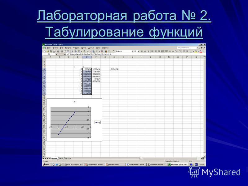 Лабораторная работа 2. Табулирование функций Лабораторная работа 2. Табулирование функций