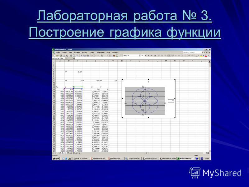 Лабораторная работа 3. Построение графика функции Лабораторная работа 3. Построение графика функции