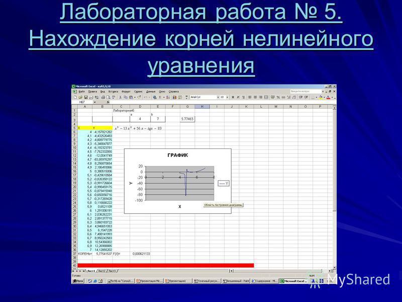 Лабораторная работа 5. Нахождение корней нелинейного уравнения Лабораторная работа 5. Нахождение корней нелинейного уравнения