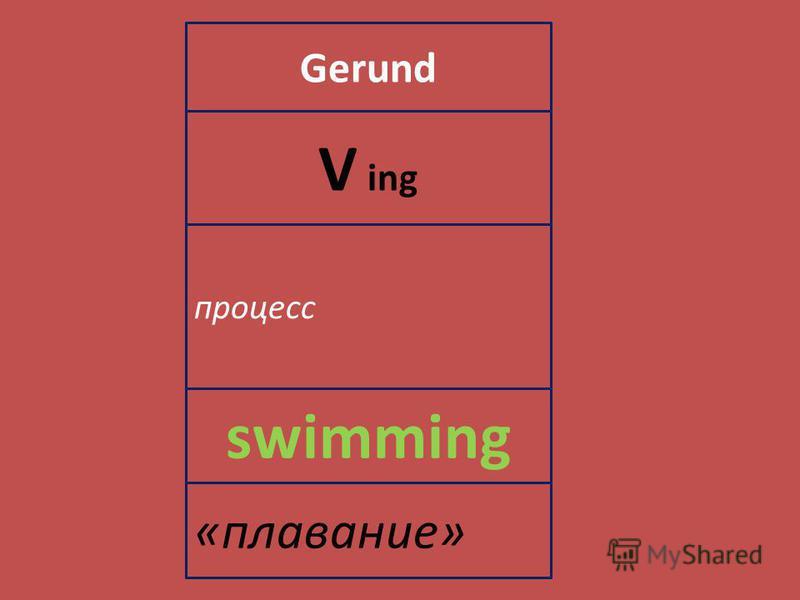 Gerund V ing swimming «плавание» процесс