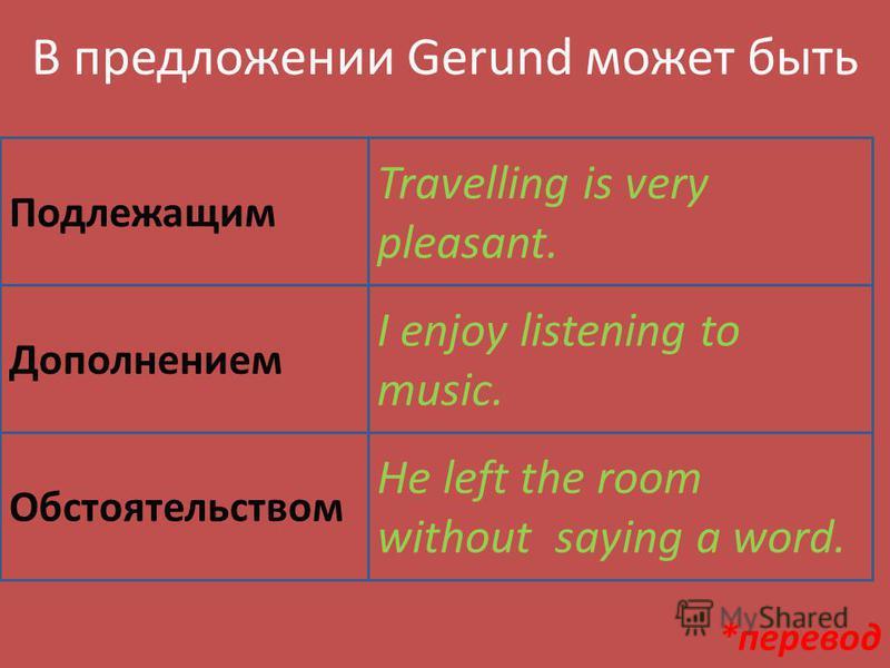В предложении Gerund может быть Подлежащим Travelling is very pleasant. Дополнением I enjoy listening to music. *перевод Обстоятельством He left the room without saying a word.