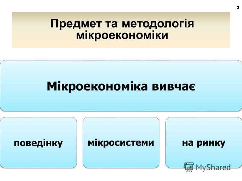 Мікроекономіка вивчає поведінку мікросистемина ринку Предмет та методологія мікроекономіки 3