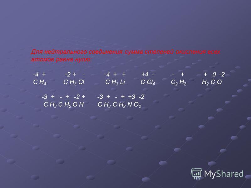 Для нейтрального соединения сумма степеней окисления всех атомов равна нулю: -4 + -2 + - -4 + + +4 - - + + 0 -2 С Н 4 С Н 3 Сl С Н 3 Li C Cl 4 С 2 Н 2 Н 2 С О -3 + - + -2 + -3 + - + +3 -2 С Н 3 С Н 2 О Н С Н 3 С Н 2 N О 2