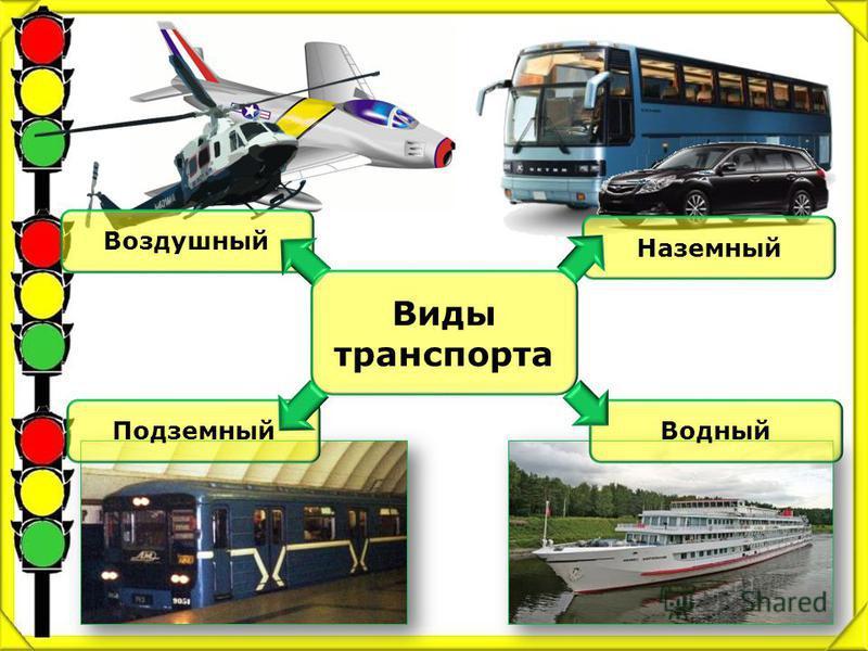 Воздушный Виды транспорта Водный Наземный Подземный