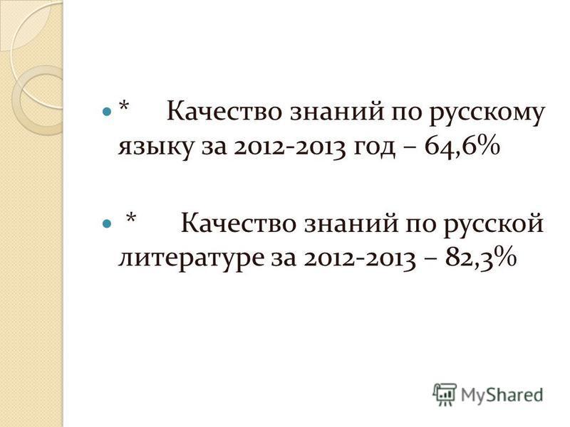 * Качество знаний по русскому языку за 2012-2013 год – 64,6% * Качество знаний по русской литературе за 2012-2013 – 82,3%