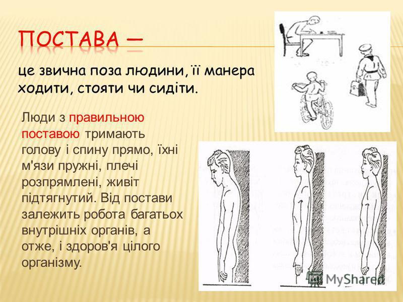 це звична поза людини, її манера ходити, стояти чи сидіти. Люди з правильною поставою тримають голову і спину прямо, їхні м'язи пружні, плечі розпрямлені, живіт підтягнутий. Від постави залежить робота багатьох внутрішніх органів, а отже, і здоров'я