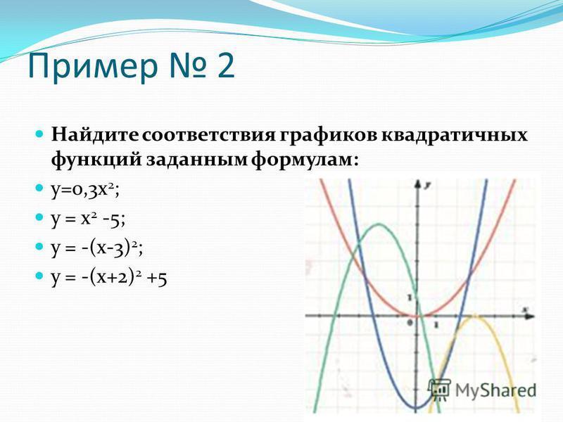 Пример 2 Найдите соответствия графиков квадратичных функций заданным формулам: y=0,3x 2 ; y = x 2 -5; y = -(x-3) 2 ; y = -(x+2) 2 +5