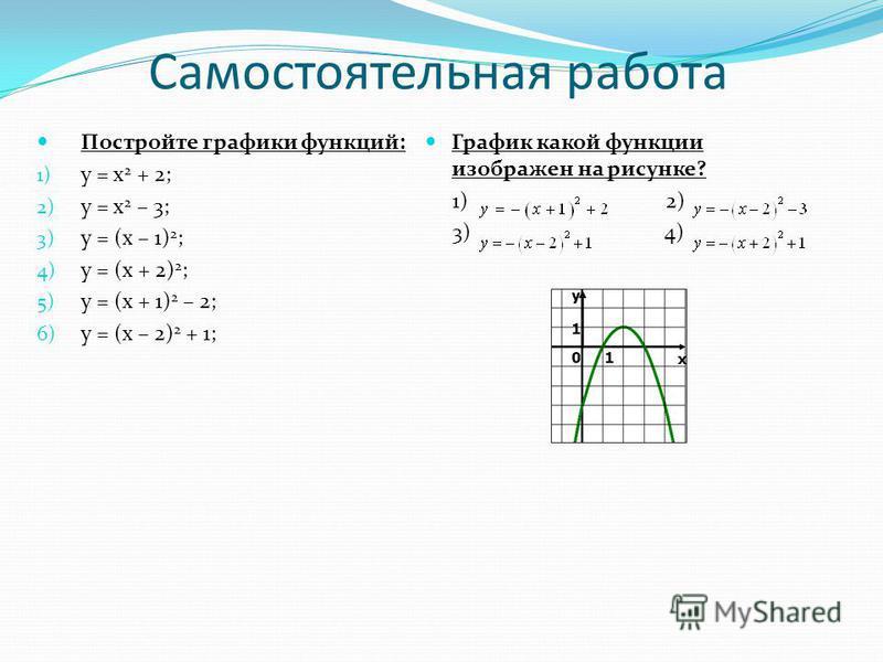 Самостоятельная работа Постройте графики функций: Постройте графики функций: 1) у = х 2 + 2; 2) у = х 2 – 3; 3) у = (х – 1) 2 ; 4) у = (х + 2) 2 ; 5) у = (х + 1) 2 – 2; 6) у = (х – 2) 2 + 1; График какой функции изображен на рисунке? 1) 2) 3) 4)