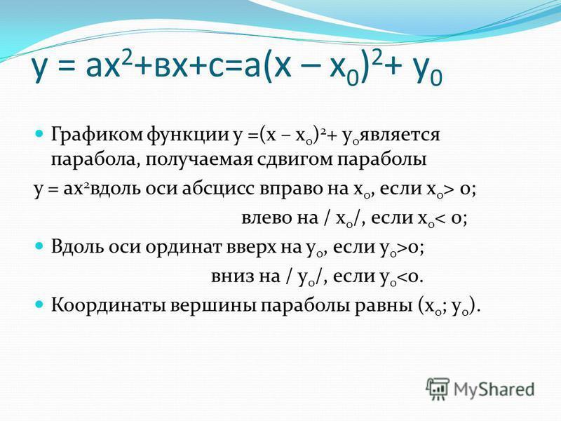 у = ах 2 +вх+с=а( х – х 0 ) 2 + у 0 Графиком функции у =(х – х 0 ) 2 + у 0 является парабола, получаемая сдвигом параболы у = ах 2 вдоль оси абсцисс вправо на х 0, если х 0 > 0; влево на / х 0 /, если х 0 < 0; Вдоль оси ординат вверх на у 0, если у 0
