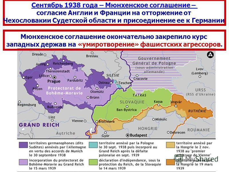 Сентябрь 1938 года – Мюнхенское соглашение – согласие Англии и Франции на отторжение от Чехословакии Судетской области и присоединение ее к Германии Мюнхенское соглашение окончательно закрепило курс западных держав на «умиротворение» фашистских агрес