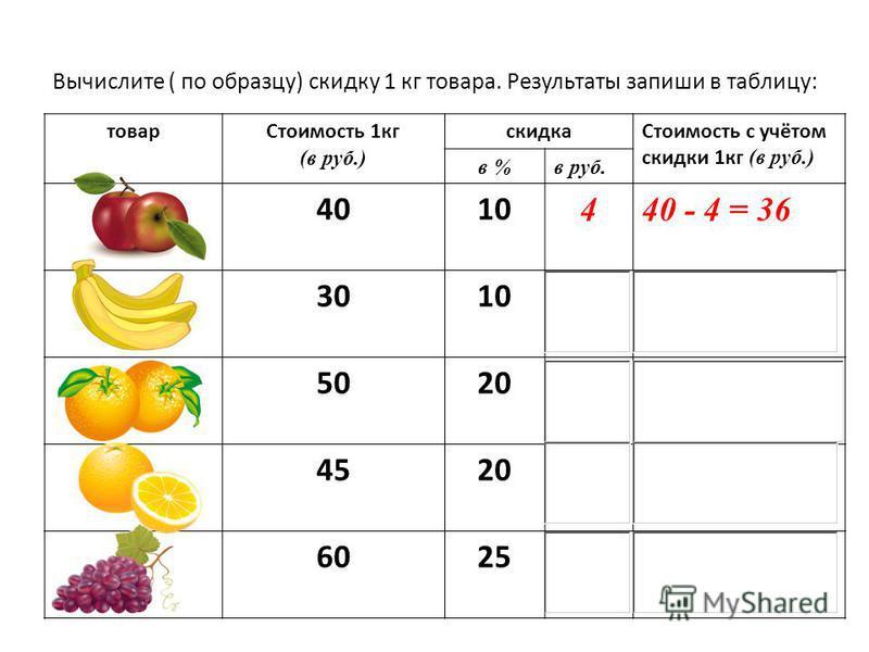 Проценты. 6 класс Мариничева И.М. – учитель математики МБОУ «СОШ 12» г.Энгельса
