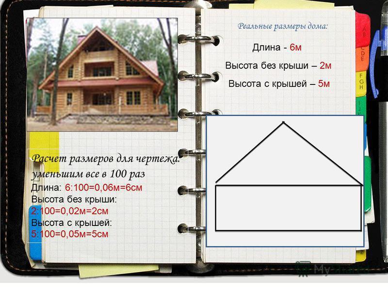 Расчет размеров для чертежа: уменьшим все в 100 раз Длина: 6:100=0,06 м=6 см Высота без крыши: 2:100=0,02 м=2 см Высота с крышей: 5:100=0,05 м=5 см Реальные размеры дома: Длина - 6 м Высота без крыши – 2 м Высота с крышей – 5 м