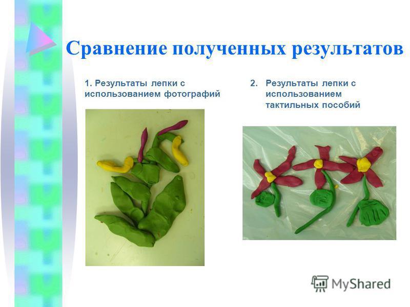 Сравнение полученных результатов 1. Результаты лепки с использованием фотографий 2. Результаты лепки с использованием тактильных пособий