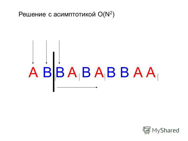 Решение с асимптотикой О(N 2 ) ABBABABBAA