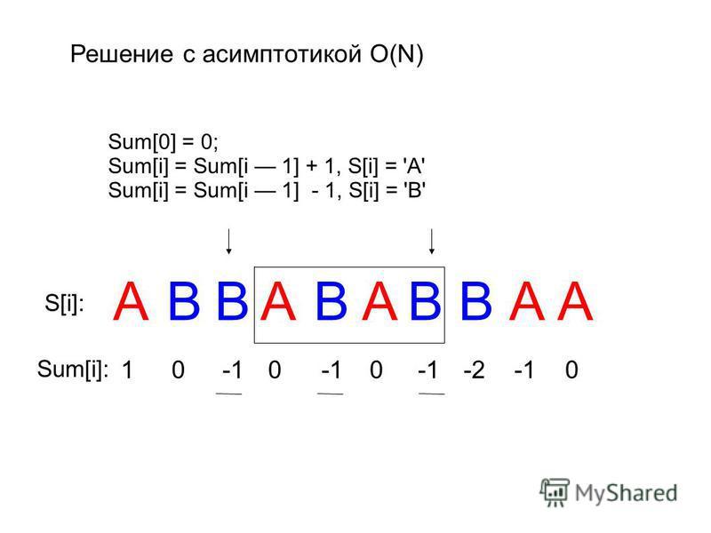 Решение с асимптотикой О(N) ABBABABBAA Sum[0] = 0; Sum[i] = Sum[i 1] + 1, S[i] = 'A' Sum[i] = Sum[i 1] - 1, S[i] = 'B' 100 0 -20 Sum[i]: S[i]: