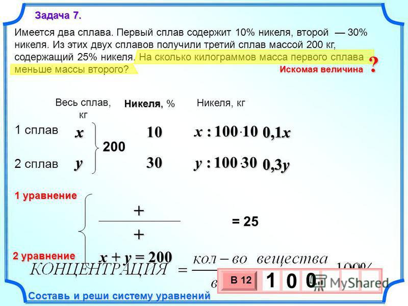 0,3y 0,1x y x x : 100 10 y x Имеется два сплава. Первый сплав содержит 10% никеля, второй 30% никеля. Из этих двух сплавов получили третий сплав массой 200 кг, содержащий 25% никеля. На сколько килограммов масса первого сплава меньше массы второго? З