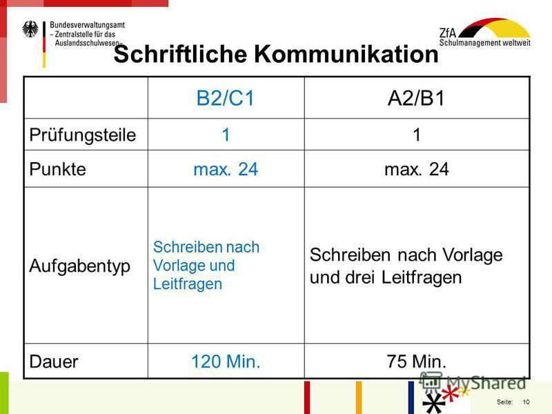 10 Seite: Schriftliche Kommunikation B2/C1A2/B1 Prüfungsteile11 Punktemax. 24 Aufgabentyp Schreiben nach Vorlage und Leitfragen Schreiben nach Vorlage und drei Leitfragen Dauer120 Min.75 Min.
