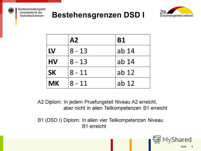 6 Seite: Bestehensgrenzen DSD I A2B1 LV8 - 13ab 14 HV8 - 13ab 14 SK8 - 11ab 12 MK8 - 11ab 12 A2 Diplom: In jedem Pruefungsteil Niveau A2 erreicht, aber nicht in allen Teilkompetenzen B1 erreicht B1 (DSD I) Diplom: In allen vier Teilkompetenzen Niveau