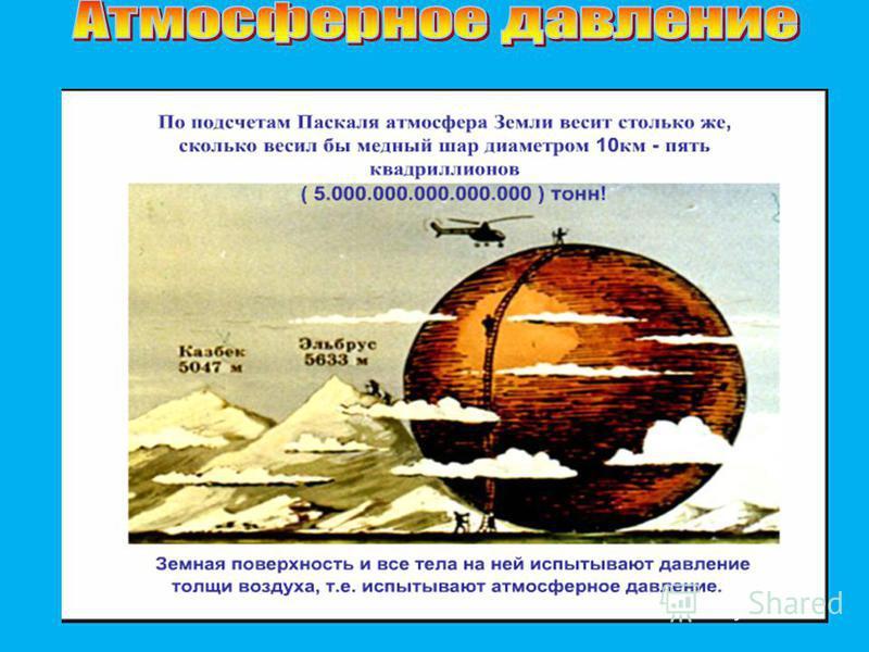 Атмосфера и атмосферное давление Атмосфера-газовая оболочка, окружающая Землю (Сообщение учащихся об атмосфере и ее значении для всего живого на Земле)