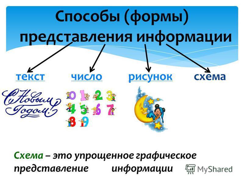Способы (формы) представления информации текст число рисунок схематекстчислорисунок Схема – это упрощенное графическое представление информации