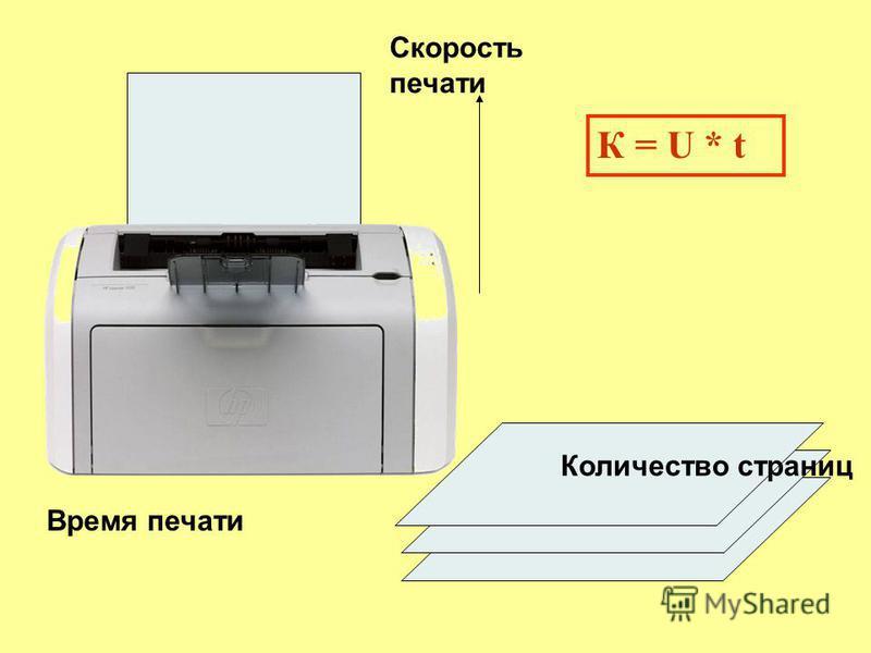 Скорость печати Время печати Количество страниц К = U * t