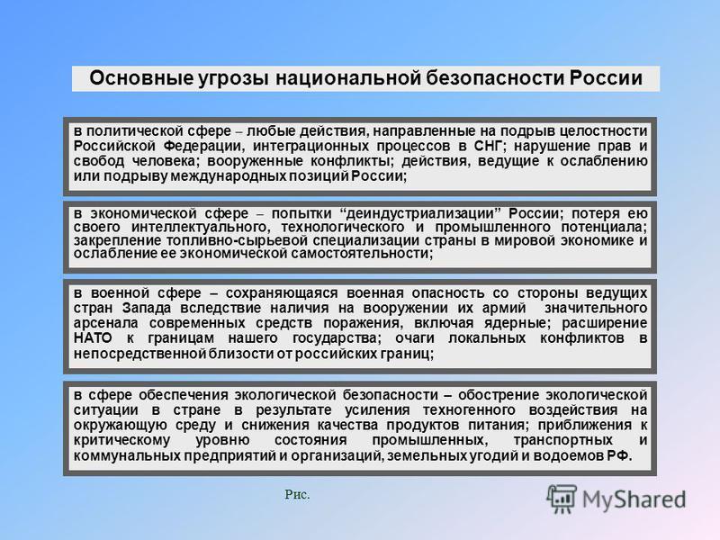 Концепция национальной безопасности России основные направления государственной политики в области обеспечения безопасности личности, общества и государства от внешних и внутренних угроз НАЦИОНАЛЬНЫЕ ИНТЕРЕСЫ современной РОССИИ: - создание новой сист