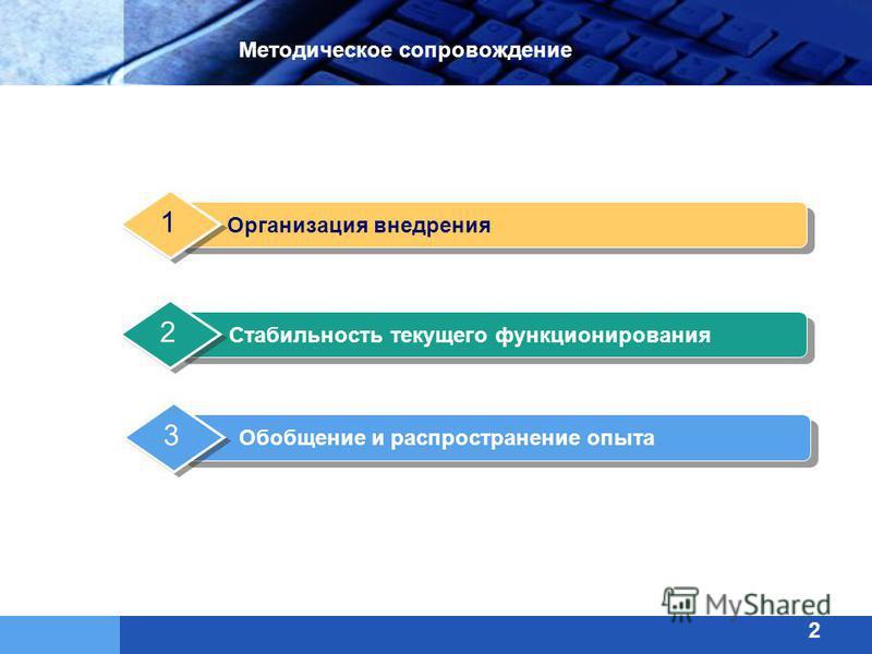 2 Организация внедрения 1 Стабильность текущего функционирования 2 Обобщение и распространение опыта 3 Методическое сопровождение