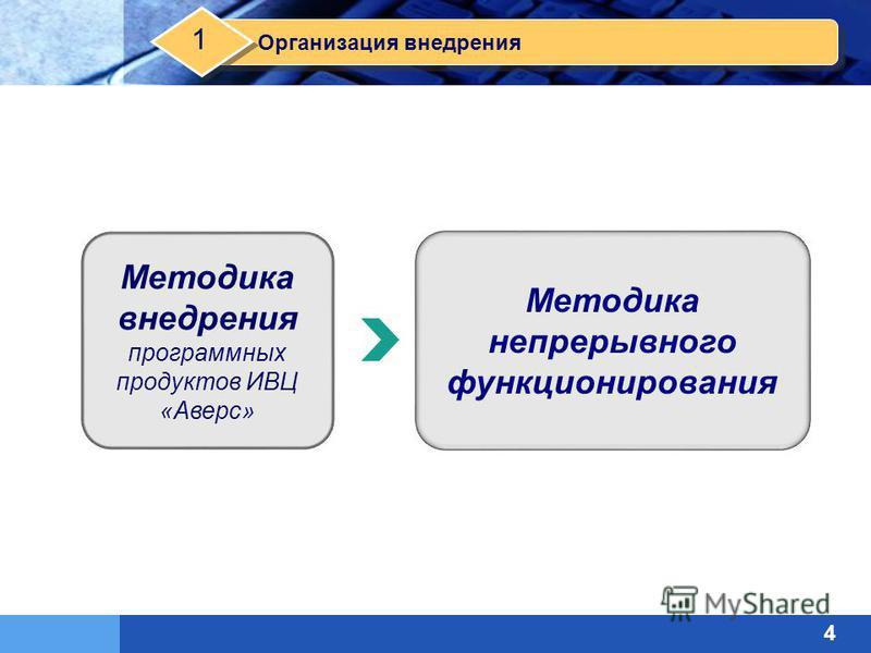 4 Методика непрерывного функционирования Методика внедрения программных продуктов ИВЦ «Аверс» Организация внедрения 1