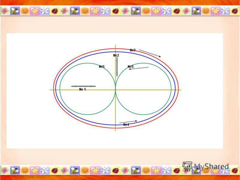 Офтальмотренажер Базарного Движение по заданным траекториям: -вправо, влево -Вверх, вниз -По наружному овалу (по часовой стрелке) -По внутреннему овалу (против часовой стрелки) -По восьмерке Кратность выполнения примерно 10 раз по каждой траектории.