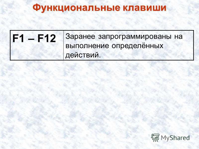 Функциональные клавиши F1 – F12 Заранее запрограммированы на выполнение определённых действий.