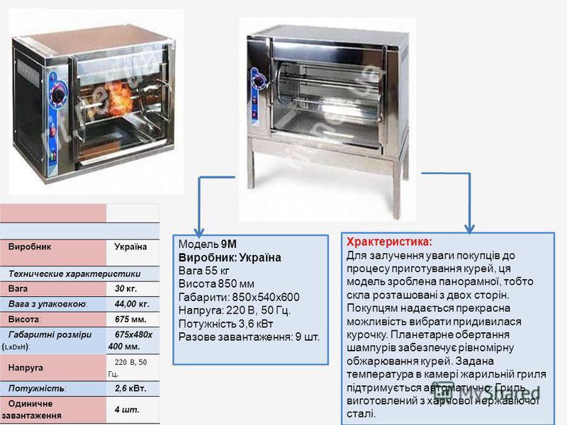 ВиробникУкраїна Технические характеристики Вага30 кг. Вага з упаковкою:44,00 кг. Висота:675 мм. Габаритні розміри ( LxDxH ): 675х480х 400 мм. Напруга 220 В, 50 Гц. Потужність:2,6 кВт. Одиничне завантаження 4 шт. Модель 9М Виробник: Україна Вага 55 кг