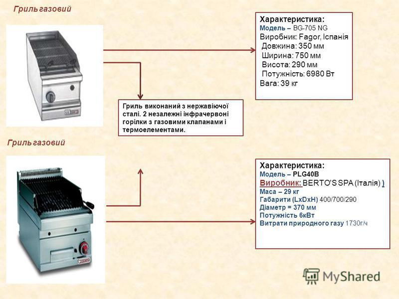 Гриль газовий Характеристика: Модель – BG-705 NG Виробник: Fagor, Іспанія Довжина: 350 мм Ширина: 750 мм Висота: 290 мм Потужність: 6980 Вт Вага: 39 кг Гриль газовий Гриль виконаний з нержавіючої сталі. 2 незалежні інфрачервоні горілки з газовими кла