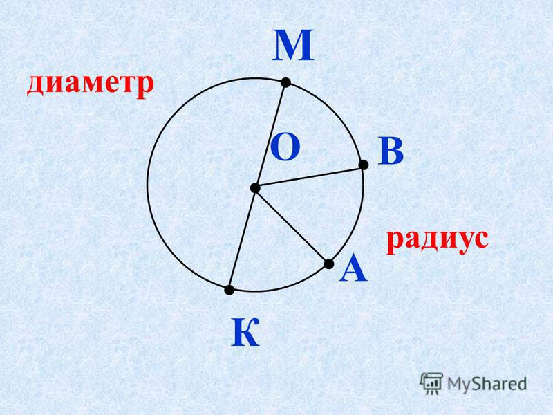 О А радиус диаметр В М К
