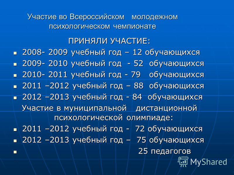 Участие во Всероссийском молодежном психологическом чемпионате ПРИНЯЛИ УЧАСТИЕ: 2008- 2009 учебный год – 12 обучающихся 2008- 2009 учебный год – 12 обучающихся 2009- 2010 учебный год - 52 обучающихся 2009- 2010 учебный год - 52 обучающихся 2010- 2011