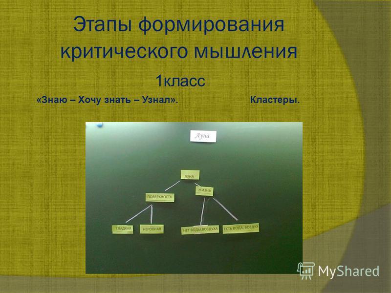 Этапы формирования критического мышления 1 класс «Знаю – Хочу знать – Узнал».Кластеры.