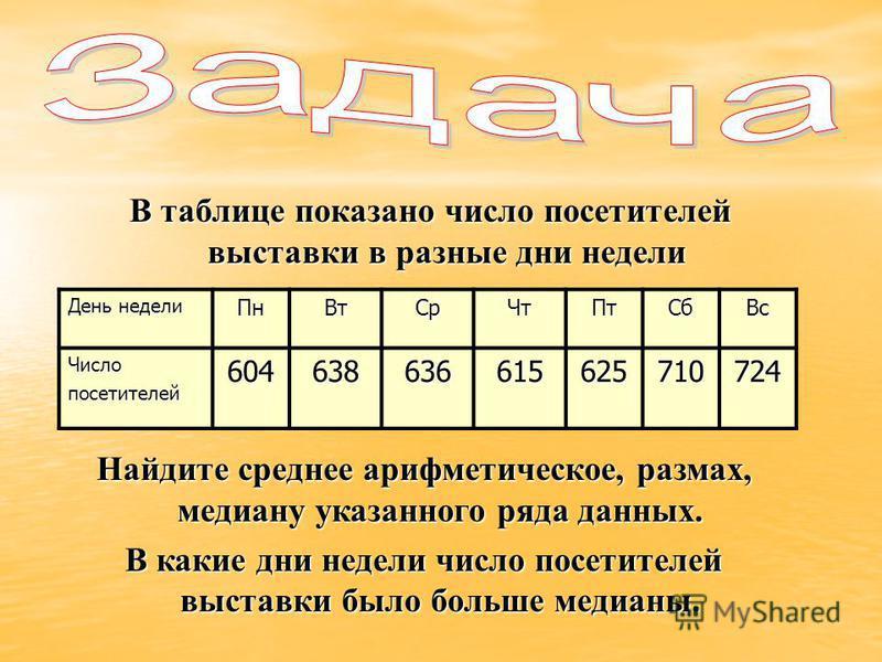 В таблице показано число посетителей выставки в разные дни недели День недели Пн ВтСр ЧтПт СбВс Числопосетителей 604638636615625710724 Найдите среднее арифметическое, размах, медиану указанного ряда данных. В какие дни недели число посетителей выстав
