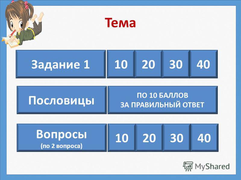 Учитель начальных классов МБОУ СОШ 8 г. Сергиева Посада Сахарова Людмила Евгеньевна