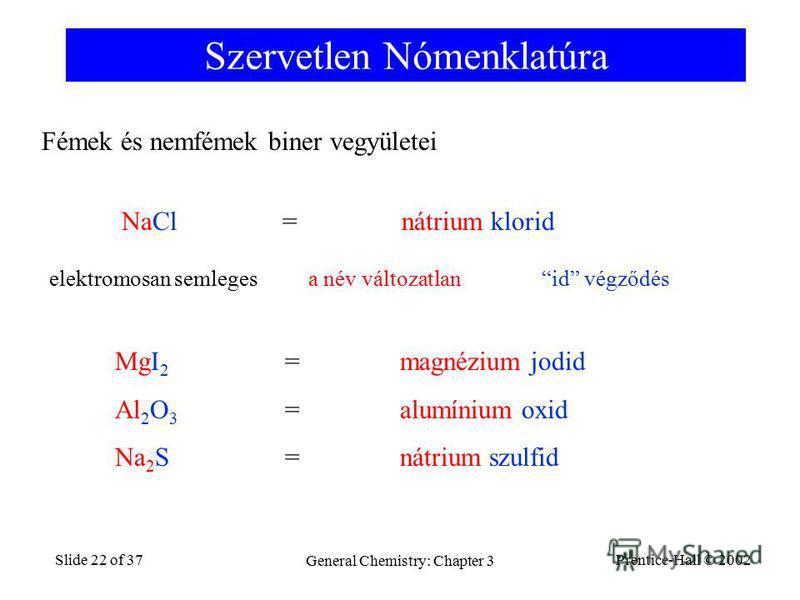 Prentice-Hall © 2002 General Chemistry: Chapter 3 Slide 22 of 37 Szervetlen Nómenklatúra Fémek és nemfémek biner vegyületei NaCl=nátrium klorid a név változatlanid végződéselektromosan semleges MgI 2 =magnézium jodid Al 2 O 3 =alumínium oxid Na 2 S=n